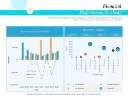 Financial Performance Tracking Analysis Ppt File Brochure