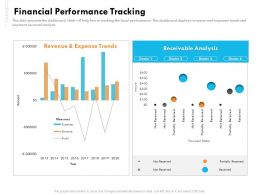 Financial Performance Tracking Analysis Ppt Influencers