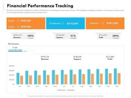 Financial Performance Tracking Customers Ppt File Format Ideas