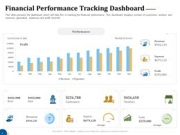 Financial Performance Tracking Dashboard Business Turnaround Plan Ppt Inspiration