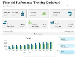Financial Performance Tracking Dashboard Ppt Powerpoint Presentation Professional Diagrams