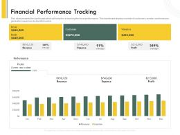 Financial Performance Tracking Date Ppt Powerpoint Presentation Infographics