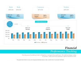 Financial Performance Tracking Ppt File Brochure