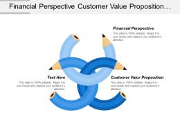 Financial Perspective Customer Value Proposition Archive Operation Excellence Cpb