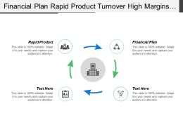 Financial Plan Rapid Product Turnover High Margins Elements