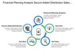 Financial Planning Analysis Secure Added Distribution Sales Representative