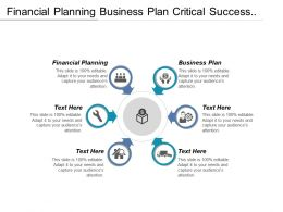 Financial Planning Business Plan Critical Success Factors Strategy Cpb