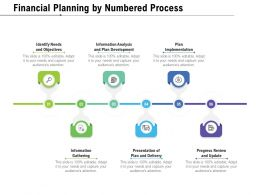 Financial Planning By Numbered Process