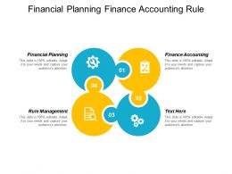 Financial Planning Finance Accounting Rule Management Cost Accounting Cpb