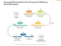 Financial Planning Five Year Process For Different Needs Roadmap