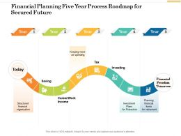 Financial Planning Five Year Process Roadmap For Secured Future