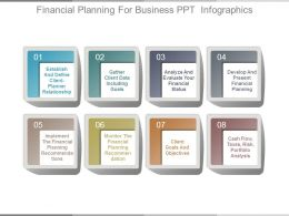 Financial Planning For Business Ppt Infographics