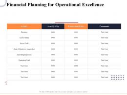 Financial Planning For Operational Excellence Marketing And Business Development Action Plan Ppt Elements