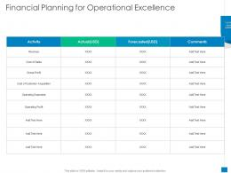 Financial Planning For Operational Excellence New Business Development And Marketing Strategy Ppt Grid