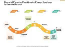 Financial Planning Four Quarter Process Roadmap For Secured Future