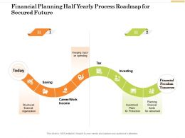 Financial Planning Half Yearly Process Roadmap For Secured Future