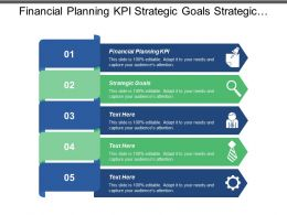 Financial Planning Kpi Strategic Goals Strategic Planning Priority Planning Cpb