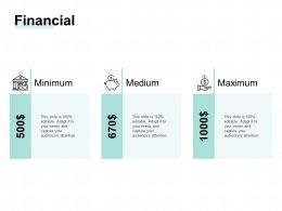 Financial Planning Minimum Ppt Powerpoint Presentation Ideas Layouts