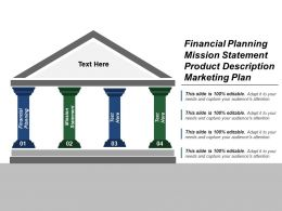 Financial Planning Mission Statement Product Description Marketing Plan