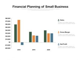 Financial Planning Of Small Business