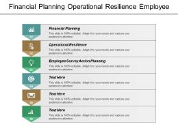 Financial Planning Operational Resilience Employee Survey Action Planning Cpb