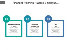 Financial Planning Practice Employee Management Mergers Acquisitions Cloud Computing Cpb