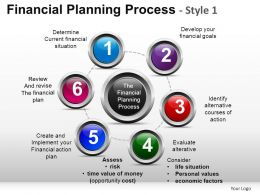 Financial Planning Process 1 Powerpoint Presentation Slides