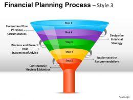 financial_planning_process_3_powerpoint_presentation_slides_Slide01