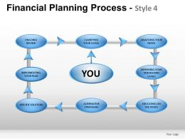 Financial Planning Process 4 Powerpoint Presentation Slides