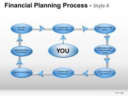 financial_planning_process_4_powerpoint_presentation_slides_Slide01