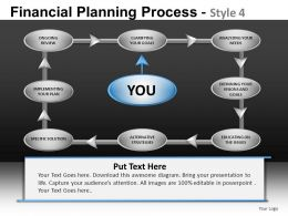Financial Planning Process 4 Powerpoint Presentation Slides DB