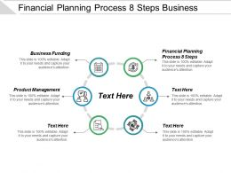 Financial Planning Process 8 Steps Business Funding Product Management Cpb