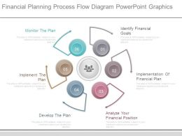 Financial Planning Process Flow Diagram Powerpoint Graphics