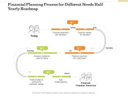 Financial Planning Process For Different Needs Half Yearly Roadmap