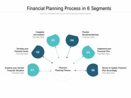 Financial Planning Process In 6 Segments