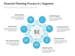 Financial Planning Process In 7 Segment