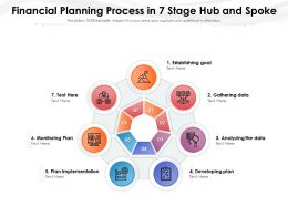 Financial Planning Process In 7 Stage Hub And Spoke