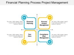 Financial Planning Process Project Management Compliance Risk Management Cpb