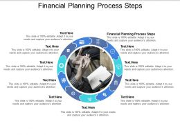 Financial Planning Process Steps Ppt Powerpoint Presentation Infographics Model Cpb