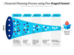 Financial Planning Process Using Five Staged Funnel