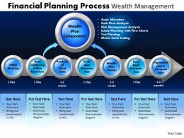 Financial Planning Process Wealth Management Powerpoint Slides And Ppt Templates DB