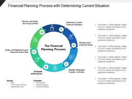 financial_planning_process_with_determining_current_situation_Slide01