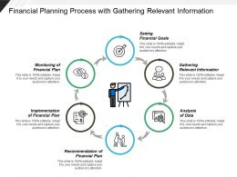 Financial Planning Process With Gathering Relevant Information