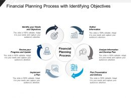 Financial Planning Process With Identifying Objectives