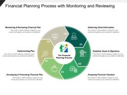 Financial Planning Process With Monitoring And Reviewing