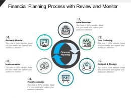 Financial Planning Process With Review And Monitor