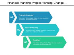 Financial Planning Project Planning Change Management Six Sigma Business Cpb