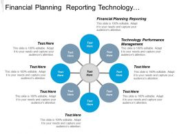 Financial Planning Reporting Technology Performance Management Marketing Effectiveness Cpb