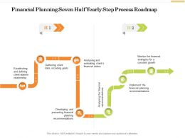 Financial Planning Seven Half Yearly Step Process Roadmap