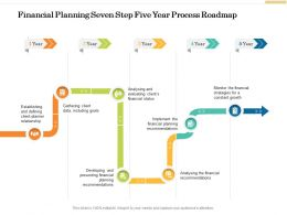 Financial Planning Seven Step Five Year Process Roadmap